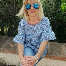 Irene Brukerprofil