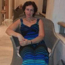 Margarita felhasználói profilja