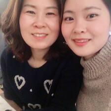 Profil utilisateur de Jinsug