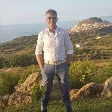 Raffaele Brukerprofil
