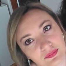 Dragana - Uživatelský profil