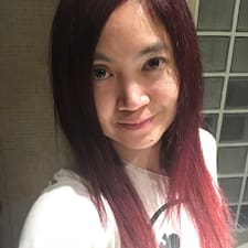 Profil utilisateur de Sasikarn