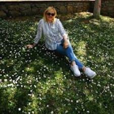 Ayşe - Profil Użytkownika