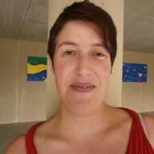 Profil Pengguna Lopez