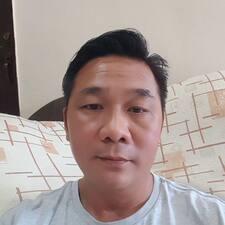 Användarprofil för Nam Long