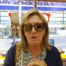 Mirta Gracielaさんのプロフィール