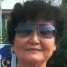 红姐 Kullanıcı Profili