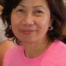 Profilo utente di Enriqueta
