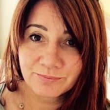 Beata felhasználói profilja