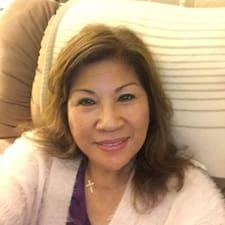 Angelita User Profile