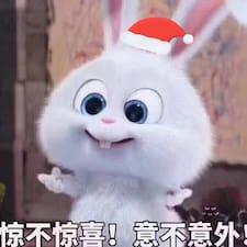 Profilo utente di Zhongyao