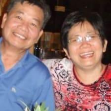 Lai Choy - Uživatelský profil