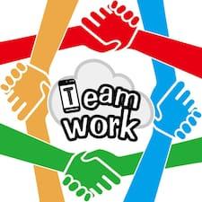 Nutzerprofil von Teamwork