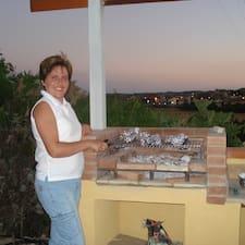 Profil Pengguna Antonia