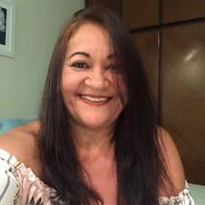 Maria Das Neves - Profil Użytkownika