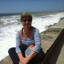 Marta Beatriz - Profil Użytkownika
