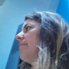 Mari felhasználói profilja