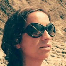 Madalena - Uživatelský profil