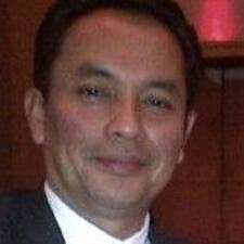 Profil utilisateur de Mohd Abdul Latif