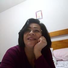 Dora Ines Brukerprofil