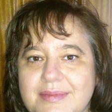 Montserrat - Profil Użytkownika