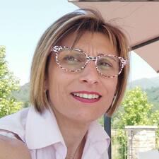 Giorgiaさんのプロフィール
