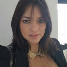 Loreto Kullanıcı Profili