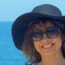 Maria De User Profile