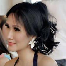 Binh - Profil Użytkownika