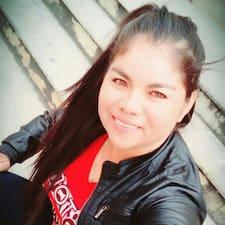 Sandra Milena User Profile