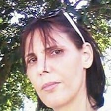 Profil korisnika JUcelina