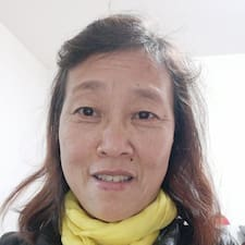 Profil utilisateur de 福红