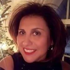 Laura Yoly User Profile
