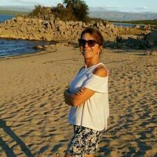 Maria Silvia - Profil Użytkownika