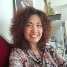 Henkilön Anya käyttäjäprofiili