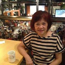 Madam Chow