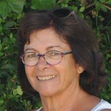 Monique - Uživatelský profil