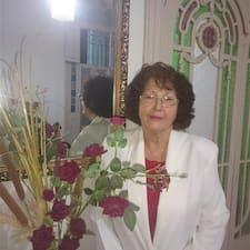 María Josefa - Uživatelský profil