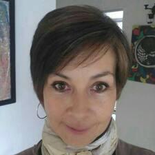 Leonor Adriana (Shakti-Lads) User Profile
