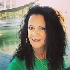 Melita Rene - Profil Użytkownika