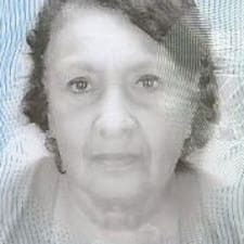 Aracelia felhasználói profilja