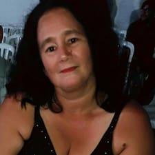 Eliane - Uživatelský profil