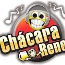 ChacaraRene - Profil Użytkownika