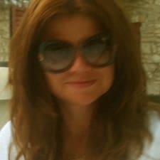 Mirjana felhasználói profilja