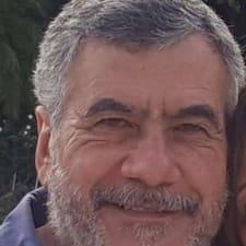 José Carlos Paranhos User Profile