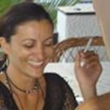 Ρενα User Profile
