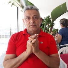 Ghaleb Brukerprofil