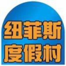 方 - Uživatelský profil