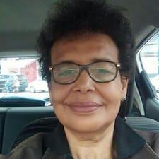 Bouchra felhasználói profilja