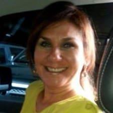 Profilo utente di Maria Auxiliadora